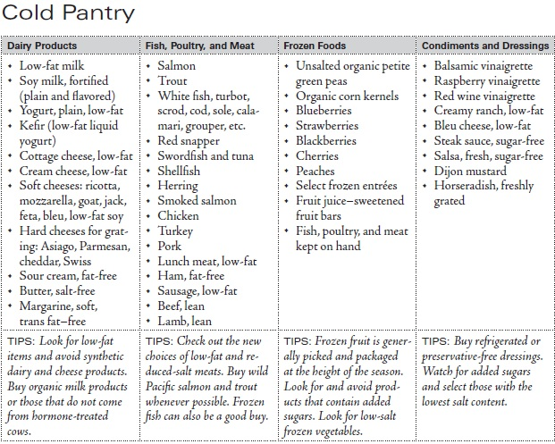 cold pantry shopping list