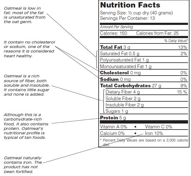overnight oats nutrition value